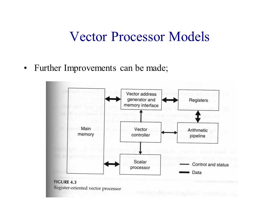 This figure shows the register-oriented (memory hierarchy) vector processor.