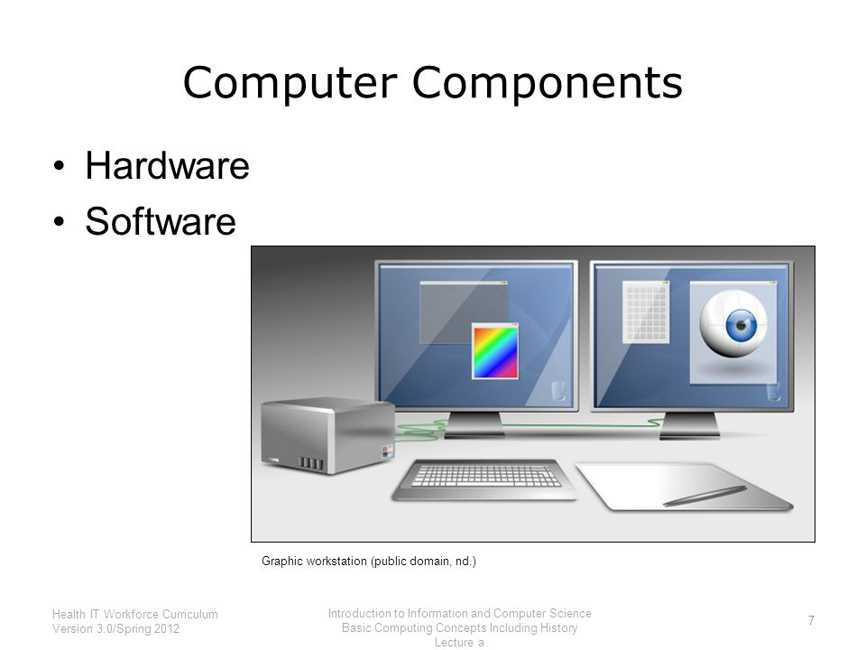 Computer Components Hardware Software 7 Health IT Workforce Curriculum Version 3.0/Spring 2012 Introduction to Information and Computer Science Basic Computing Concepts Including History Lecture a Graphic workstation (public domain, nd.)