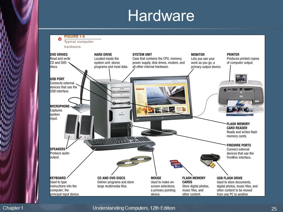 Chapter 1 Understanding Computers, 12th Edition 25 Hardware