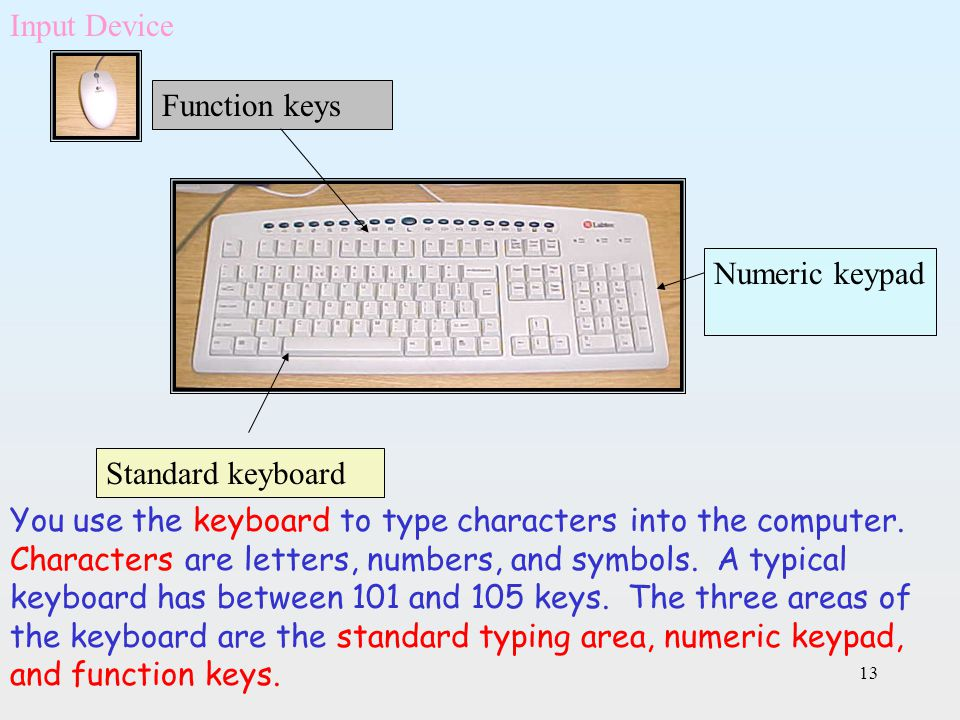 13 You use the keyboard to type characters into the computer. Characters are letters, numbers, and symbols. A typical keyboard has between 101 and 105