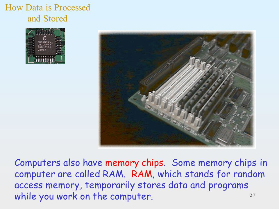 27 Computers also have memory chips. Some memory chips in computer are called RAM. RAM, which stands for random access memory, temporarily stores data