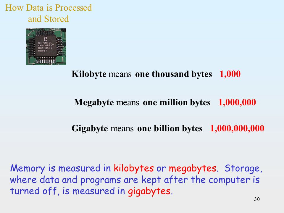 30 Memory is measured in kilobytes or megabytes. Storage, where data and programs are kept after the computer is turned off, is measured in gigabytes.