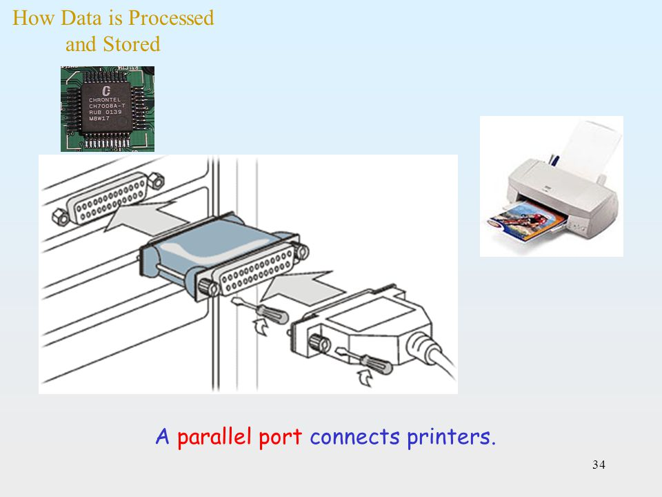 34 A parallel port connects printers. How Data is Processed and Stored
