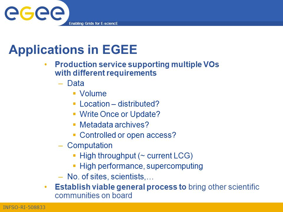 Enabling Grids for E-sciencE INFSO-RI-508833 Applications in EGEE Production service supporting multiple VOs with different requirements –Data  Volume  Location – distributed.