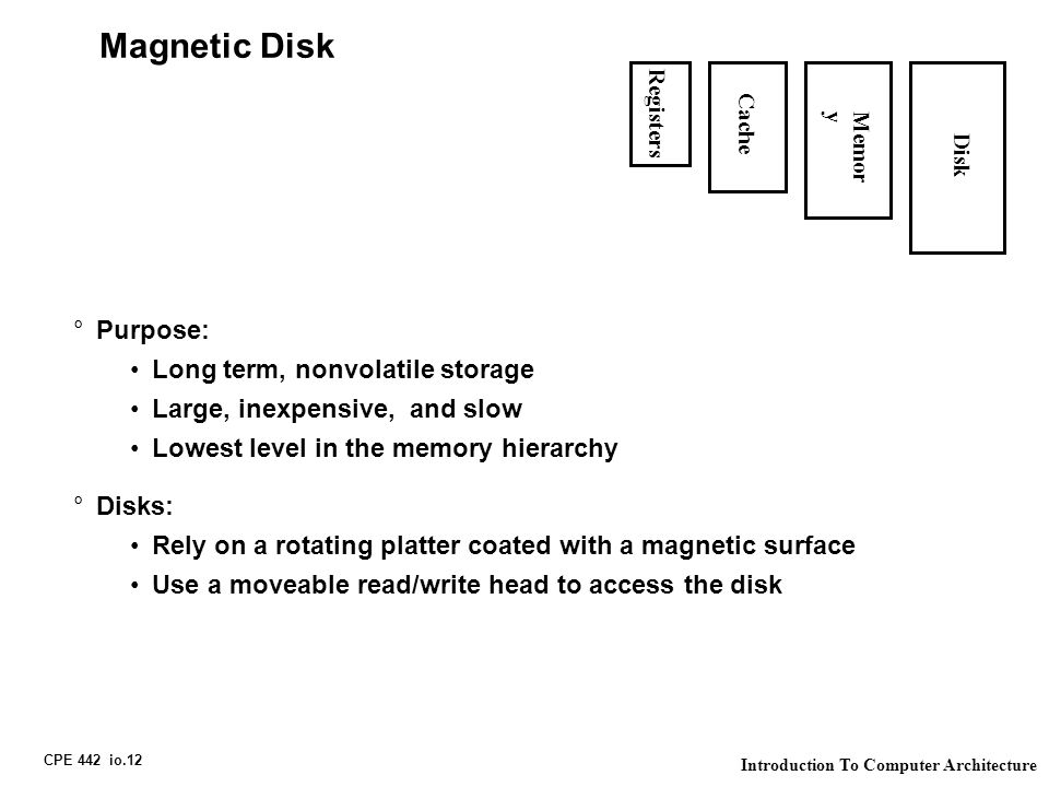 CPE 442 io.12 Introduction To Computer Architecture Magnetic Disk °Purpose: Long term, nonvolatile storage Large, inexpensive, and slow Lowest level in the memory hierarchy °Disks: Rely on a rotating platter coated with a magnetic surface Use a moveable read/write head to access the disk Registers Cache Memor y Disk