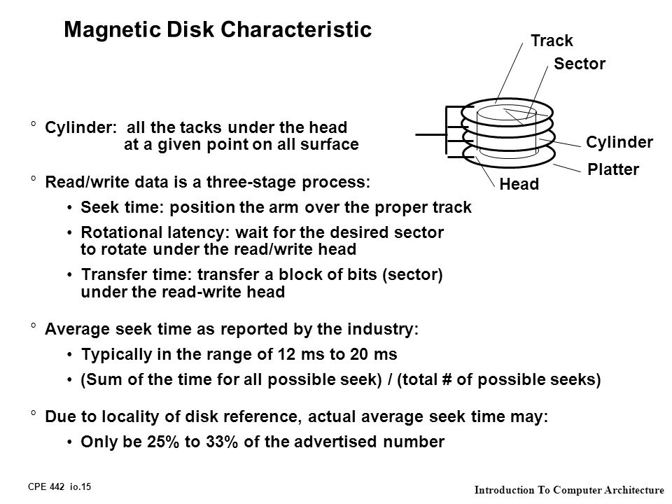 CPE 442 io.15 Introduction To Computer Architecture Magnetic Disk Characteristic °Cylinder: all the tacks under the head at a given point on all surfa