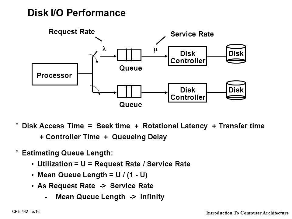 CPE 442 io.16 Introduction To Computer Architecture Disk I/O Performance °Disk Access Time = Seek time + Rotational Latency + Transfer time + Controller Time + Queueing Delay °Estimating Queue Length: Utilization = U = Request Rate / Service Rate Mean Queue Length = U / (1 - U) As Request Rate -> Service Rate -Mean Queue Length -> Infinity Processor Queue Disk Controller Disk  Service Rate Request Rate Queue Disk Controller Disk