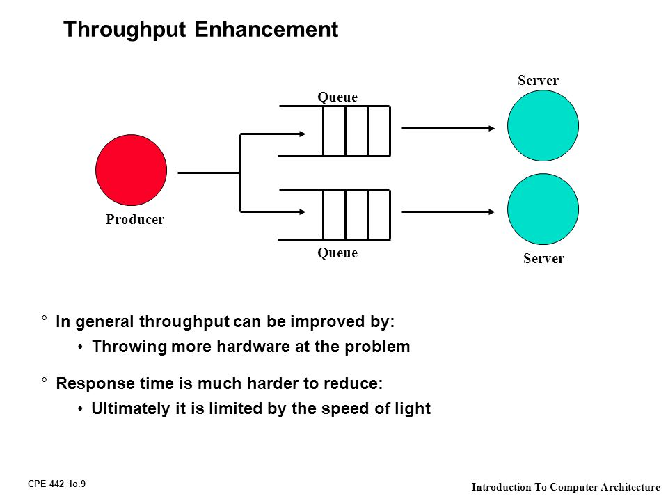 CPE 442 io.9 Introduction To Computer Architecture Throughput Enhancement °In general throughput can be improved by: Throwing more hardware at the pro