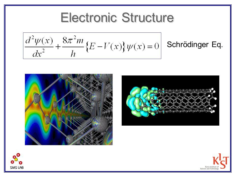 Electronic Structure Schrödinger Eq.