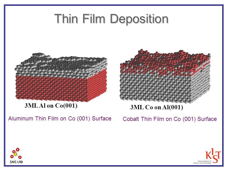Thin Film Deposition Aluminum Thin Film on Co (001) Surface 3ML Al on Co(001) Cobalt Thin Film on Co (001) Surface 3ML Co on Al(001)