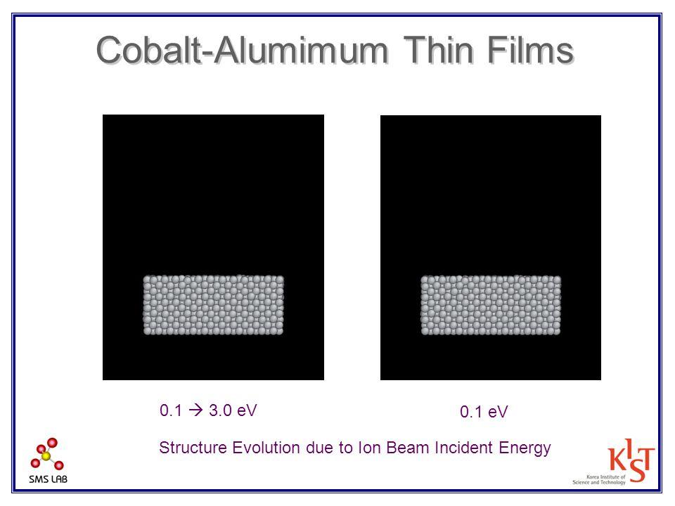Cobalt-Alumimum Thin Films Structure Evolution due to Ion Beam Incident Energy 0.1  3.0 eV 0.1 eV