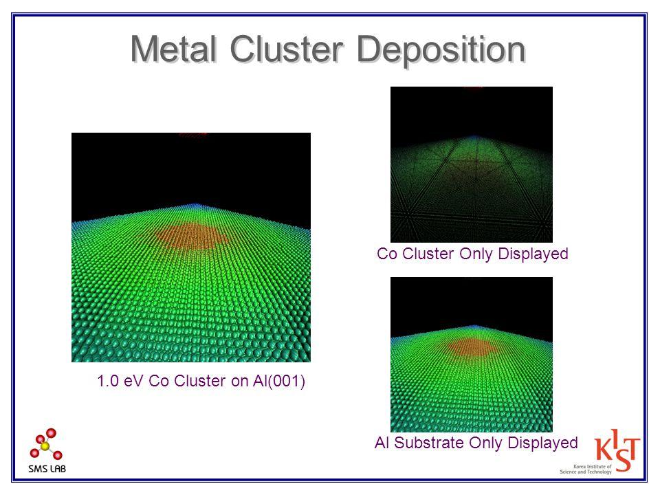 Metal Cluster Deposition 1.0 eV Co Cluster on Al(001) Al Substrate Only Displayed Co Cluster Only Displayed