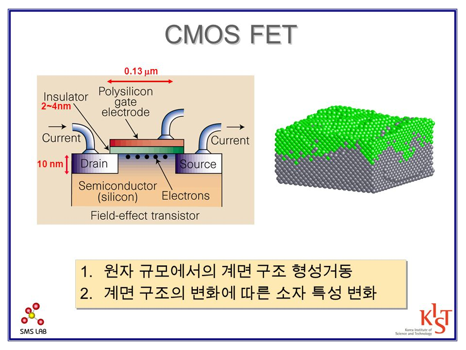 2~4nm 0.13  m 10 nm 1. 원자 규모에서의 계면 구조 형성거동 2. 계면 구조의 변화에 따른 소자 특성 변화 1. 원자 규모에서의 계면 구조 형성거동 2. 계면 구조의 변화에 따른 소자 특성 변화 CMOS FET