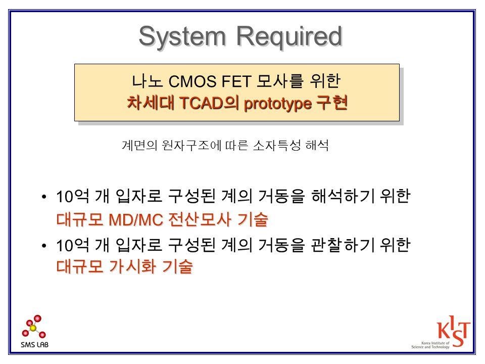 대규모 MD/MC 전산모사 기술10 억 개 입자로 구성된 계의 거동을 해석하기 위한 대규모 MD/MC 전산모사 기술 대규모 가시화 기술10 억 개 입자로 구성된 계의 거동을 관찰하기 위한 대규모 가시화 기술 나노 CMOS FET 모사를 위한 차세대 TCAD 의 prot