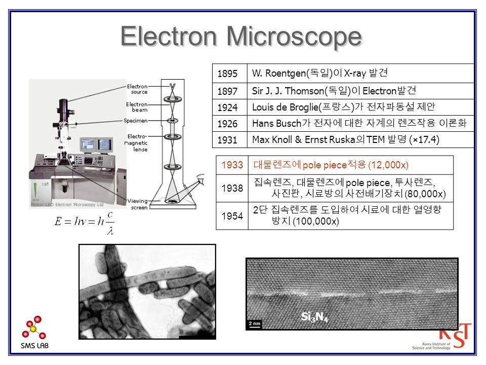 Electron Microscope 1895 W. Roentgen( 독일 ) 이 X-ray 발견 1897 Sir J. J. Thomson( 독일 ) 이 Electron 발견 1924 Louis de Broglie( 프랑스 ) 가 전자파동설 제안 1926 Hans Bus