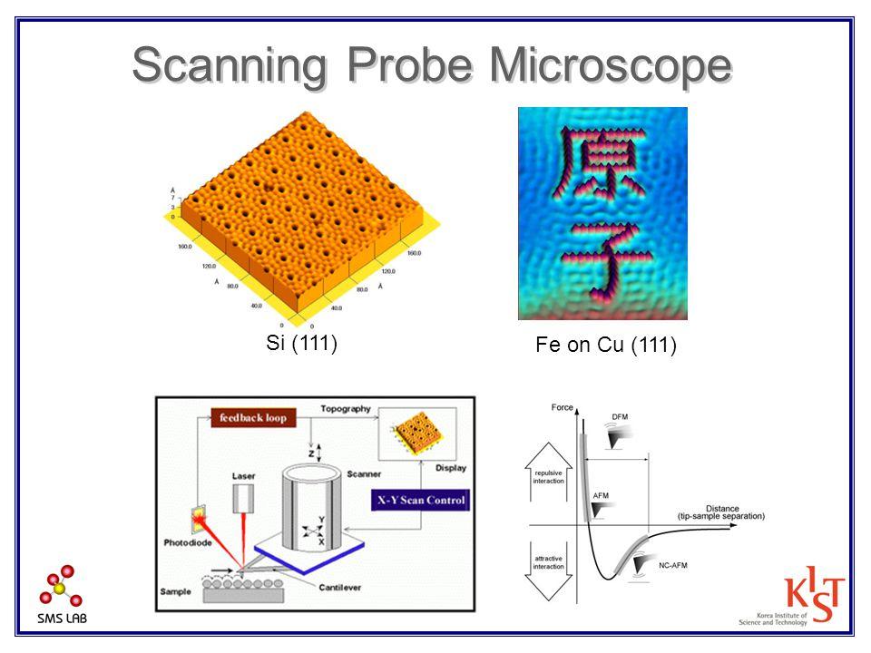 Scanning Probe Microscope Si (111) Fe on Cu (111)