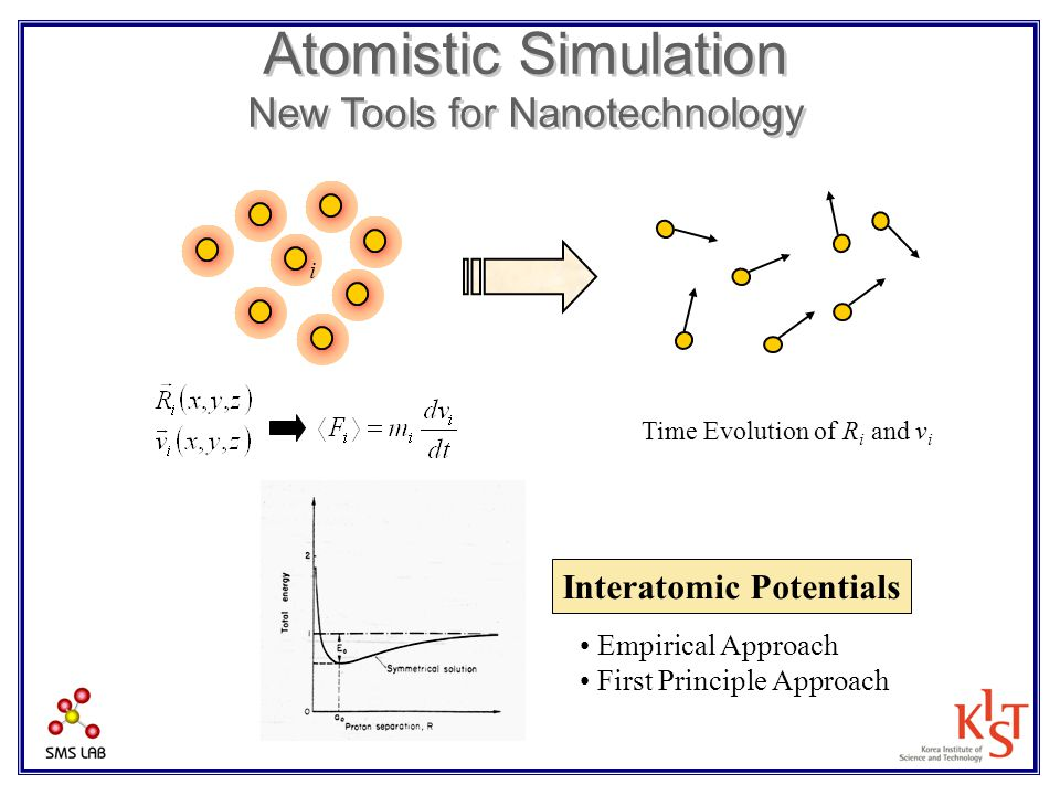 Atomistic Simulation New Tools for Nanotechnology Time Evolution of R i and v i i Empirical Approach First Principle Approach Interatomic Potentials
