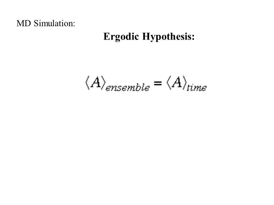 Ergodic Hypothesis: MD Simulation: