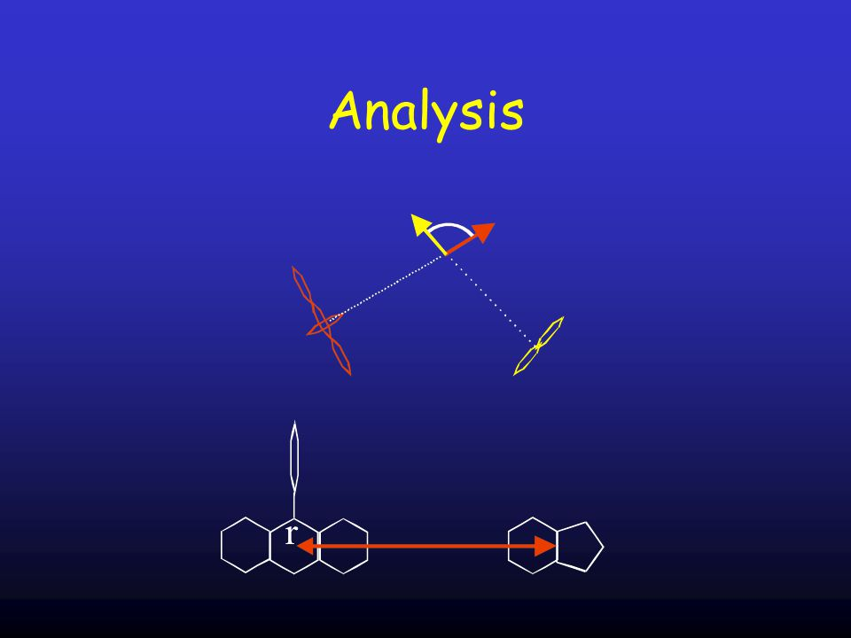 Analysis r