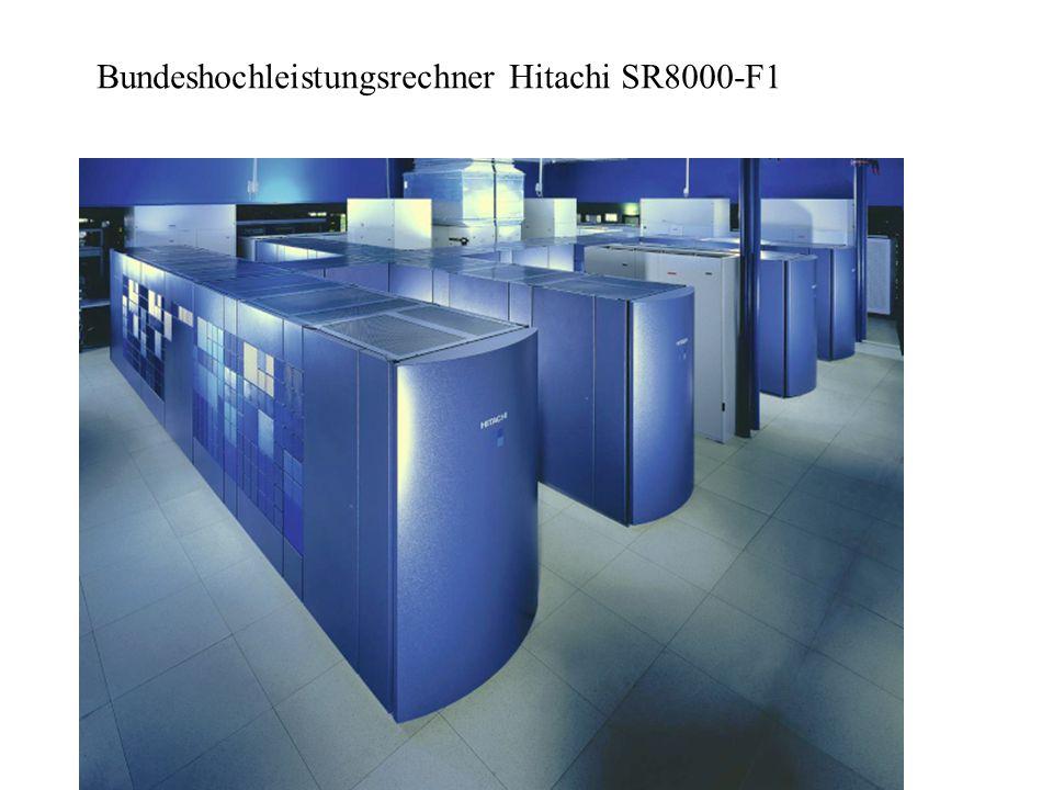 Bundeshochleistungsrechner Hitachi SR8000-F1