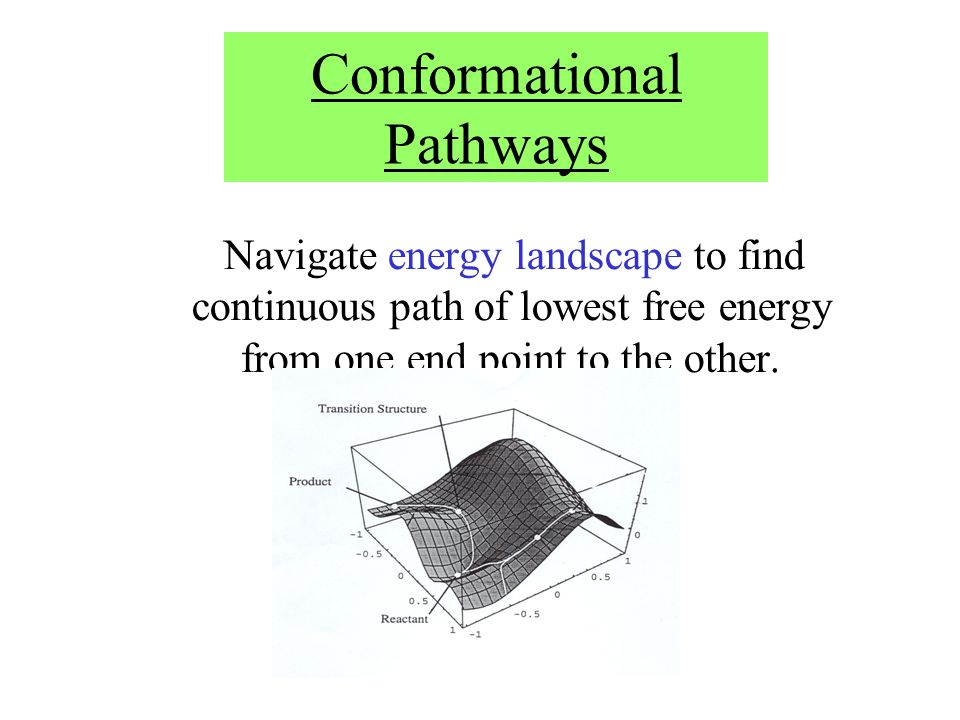 Conformational Pathways Navigate energy landscape to find continuous path of lowest free energy from one end point to the other.