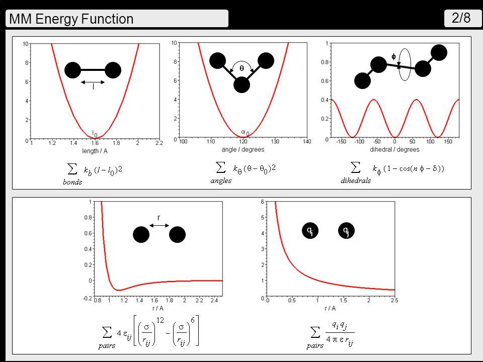2/8 MM Energy Function   l r q i q j