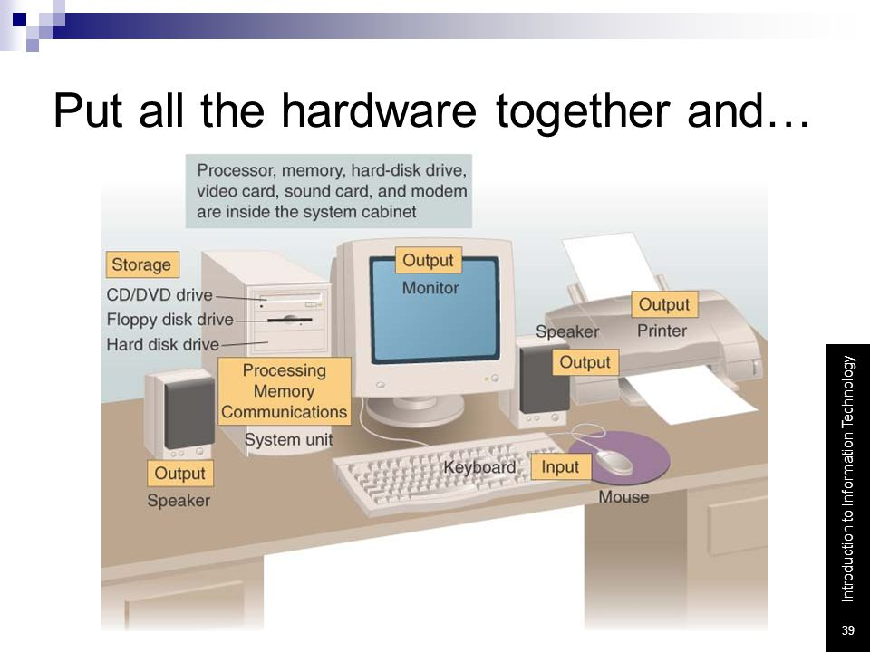Introduction to Information Technology 39 Put all the hardware together and…