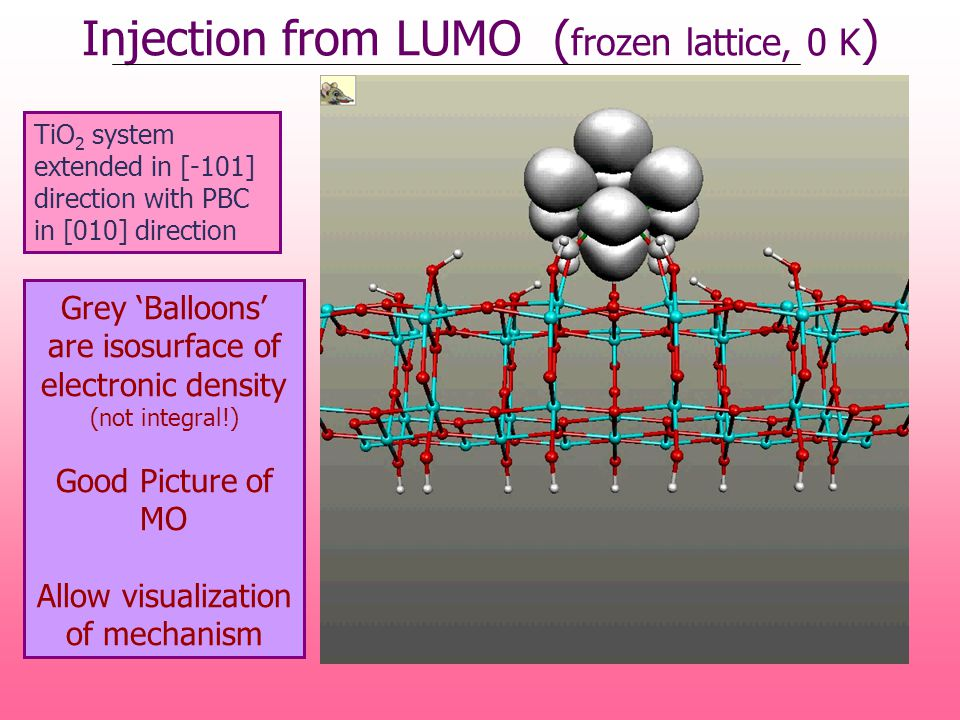 Injection from LUMO ( frozen lattice, 0 K ) TiO 2 system extended in [-101] direction with PBC in [010] direction Grey 'Balloons' are isosurface of el