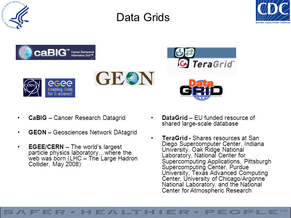 Data Grids CaBIG – Cancer Research Datagrid GEON – Geosciences Network DAtagrid EGEE/CERN – The world's largest particle physics laboratory…where the web was born (LHC – The Large Hadron Collider, May 2008) DataGrid – EU funded resource of shared large-scale database TeraGrid - Shares resources at San Diego Supercomputer Center, Indiana University, Oak Ridge National Laboratory, National Center for Supercomputing Applications, Pittsburgh Supercomputing Center, Purdue University, Texas Advanced Computing Center, University of Chicago/Argonne National Laboratory, and the National Center for Atmospheric Research
