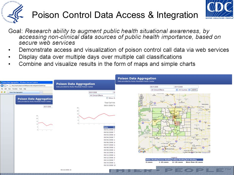Poison Control Data Access & Integration Goal: Research ability to augment public health situational awareness, by accessing non-clinical data sources of public health importance, based on secure web services Demonstrate access and visualization of poison control call data via web services Display data over multiple days over multiple call classifications Combine and visualize results in the form of maps and simple charts