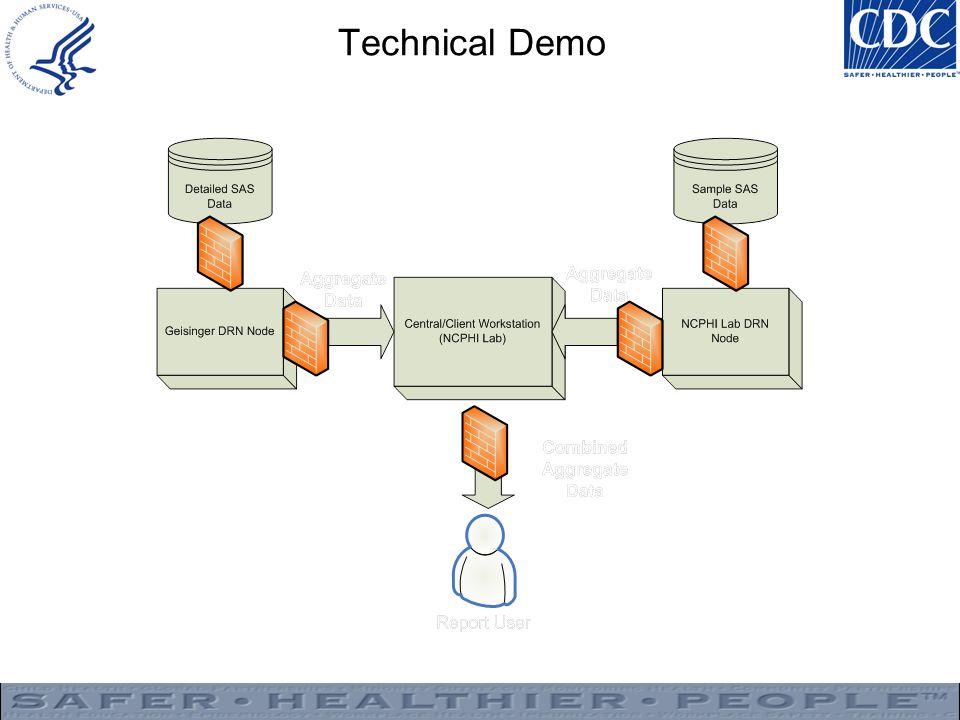 Technical Demo