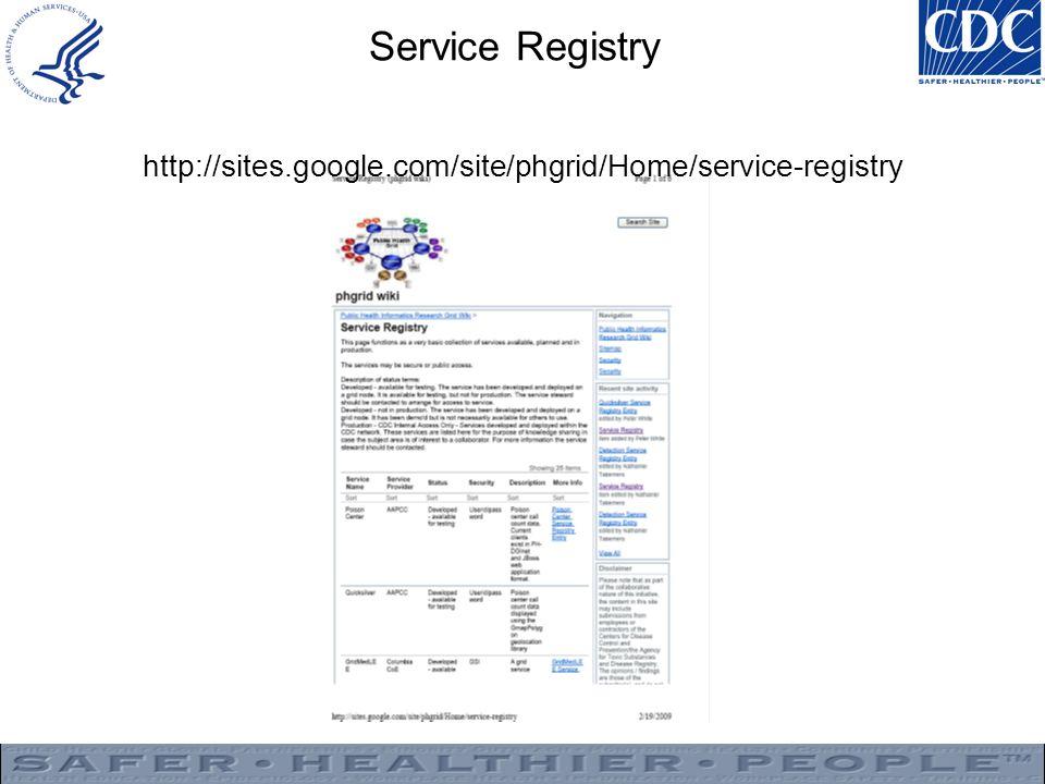 Service Registry http://sites.google.com/site/phgrid/Home/service-registry