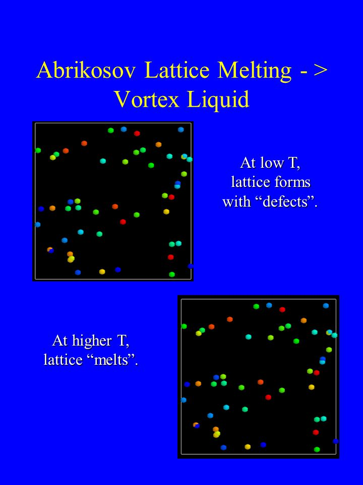 Abrikosov Lattice Melting - > Vortex Liquid At low T, lattice forms with defects .