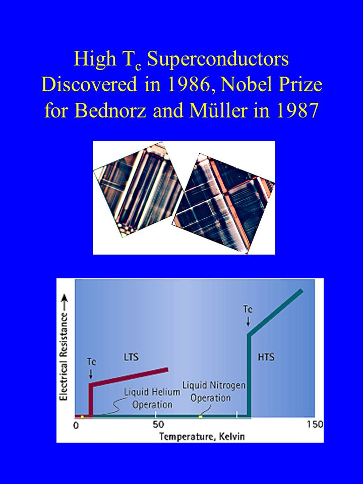 High T c Superconductors Discovered in 1986, Nobel Prize for Bednorz and Müller in 1987
