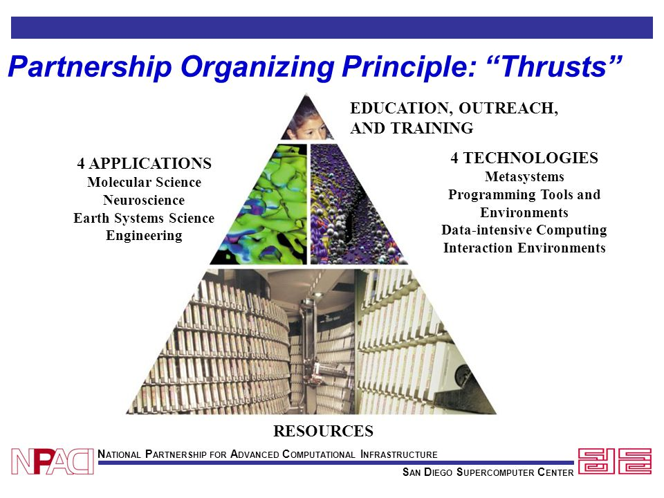 "S AN D IEGO S UPERCOMPUTER C ENTER N ATIONAL P ARTNERSHIP FOR A DVANCED C OMPUTATIONAL I NFRASTRUCTURE Partnership Organizing Principle: ""Thrusts"" EDU"