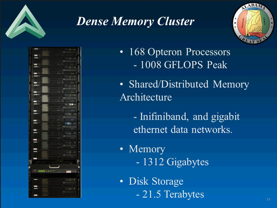 11 168 Opteron Processors - 1008 GFLOPS Peak Shared/Distributed Memory Architecture - Inifiniband, and gigabit ethernet data networks. Memory - 1312 G