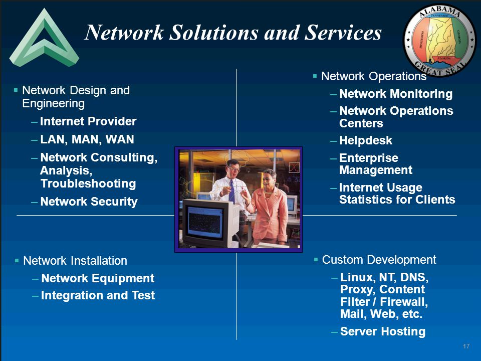 17  Network Design and Engineering –Internet Provider –LAN, MAN, WAN –Network Consulting, Analysis, Troubleshooting –Network Security Network Solutions and Services  Network Installation –Network Equipment –Integration and Test  Network Operations –Network Monitoring –Network Operations Centers –Helpdesk –Enterprise Management –Internet Usage Statistics for Clients  Custom Development –Linux, NT, DNS, Proxy, Content Filter / Firewall, Mail, Web, etc.