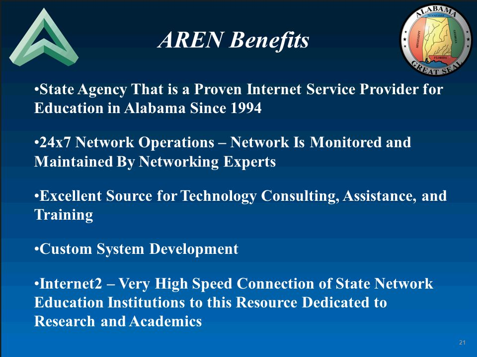 21 AREN Benefits State Agency That is a Proven Internet Service Provider for Education in Alabama Since 1994 24x7 Network Operations – Network Is Moni