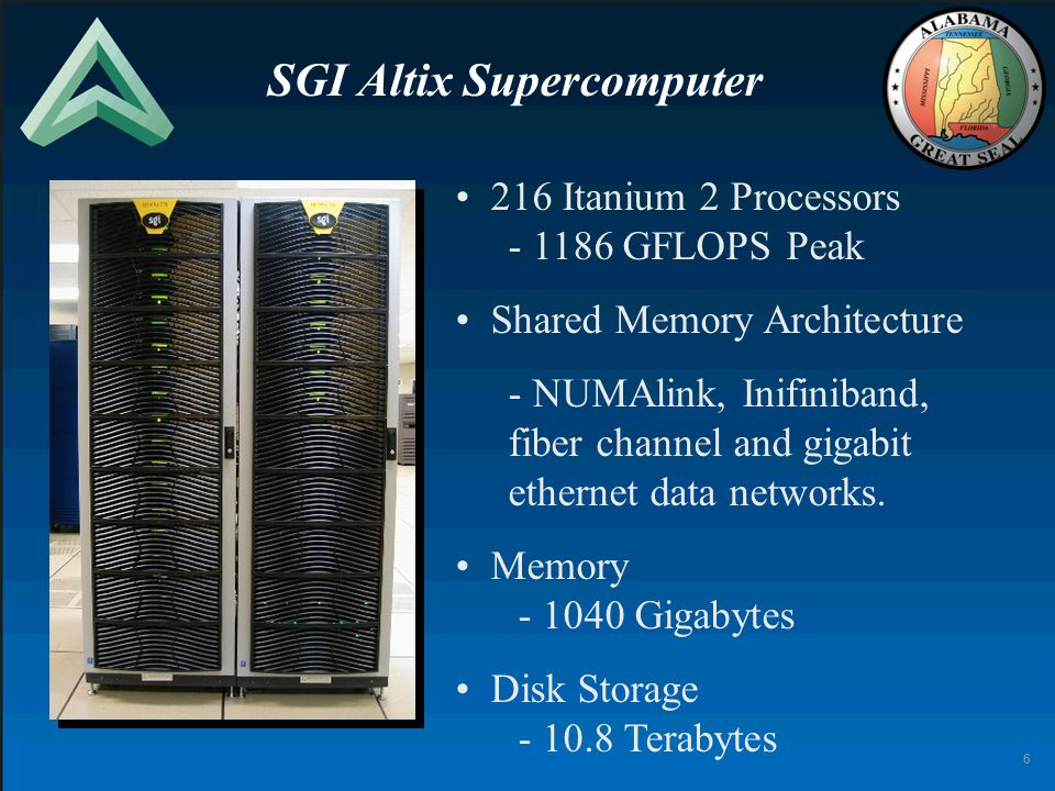 6 216 Itanium 2 Processors - 1186 GFLOPS Peak Shared Memory Architecture - NUMAlink, Inifiniband, fiber channel and gigabit ethernet data networks.