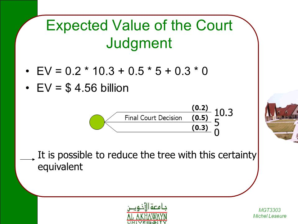 MGT3303 Michel Leseure Expected Value of the Court Judgment EV = 0.2 * 10.3 + 0.5 * 5 + 0.3 * 0 EV = $ 4.56 billion Final Court Decision 0 5 10.3 (0.5) (0.3) (0.2) It is possible to reduce the tree with this certainty equivalent