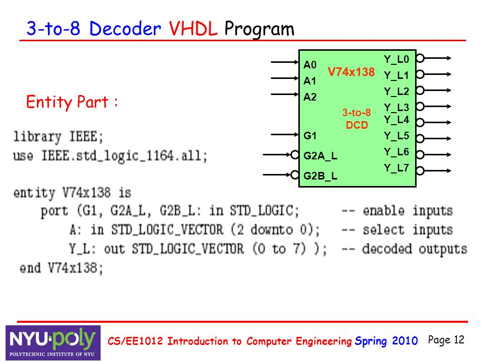 Spring 2010 CS/EE1012 Introduction to Computer Engineering Page 12 3-to-8 Decoder VHDL Program Entity Part : 3-to-8 DCD A0 G1 Y_L0 A1 A2 Y_L1 Y_L2 Y_L