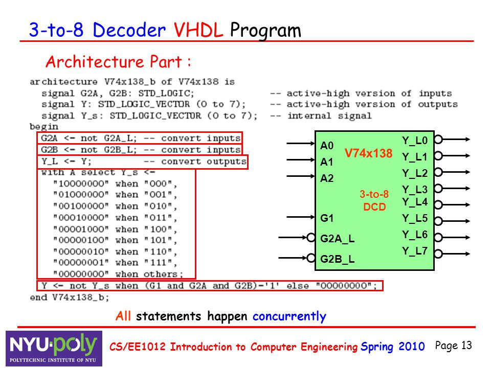 Spring 2010 CS/EE1012 Introduction to Computer Engineering Page 13 3-to-8 Decoder VHDL Program All statements happen concurrently Architecture Part :