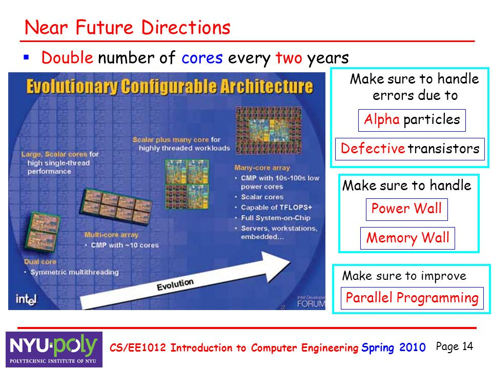 Spring 2010 CS/EE1012 Introduction to Computer Engineering Page 14 Near Future Directions  Double number of cores every two years Make sure to handle