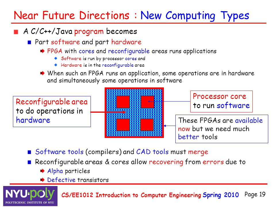 Spring 2010 CS/EE1012 Introduction to Computer Engineering Page 19 Near Future Directions : New Computing Types A C/C++/Java program becomes Part soft