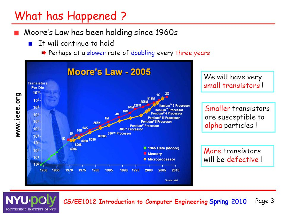 Spring 2010 CS/EE1012 Introduction to Computer Engineering Page 3 What has Happened ? Moore's Law has been holding since 1960s It will continue to hol