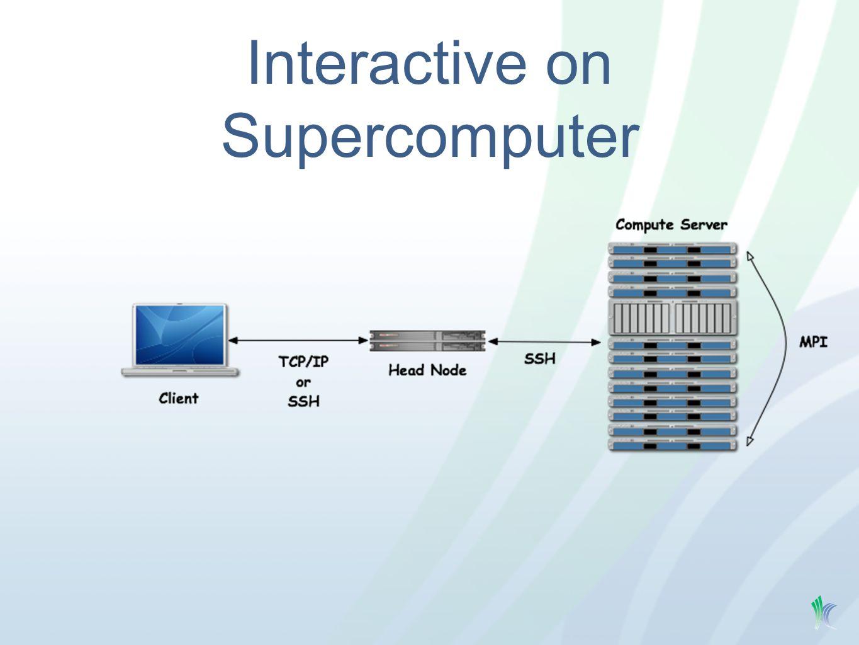 Interactive on Supercomputer