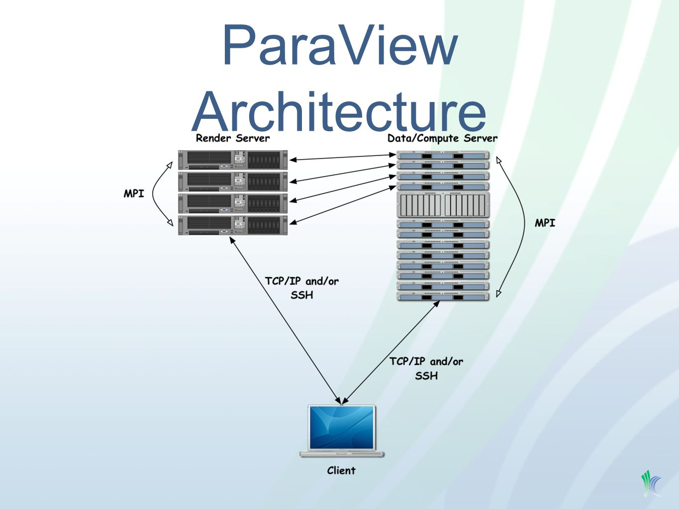 ParaView Architecture