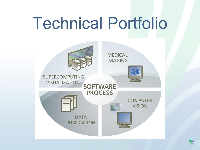 Technical Portfolio