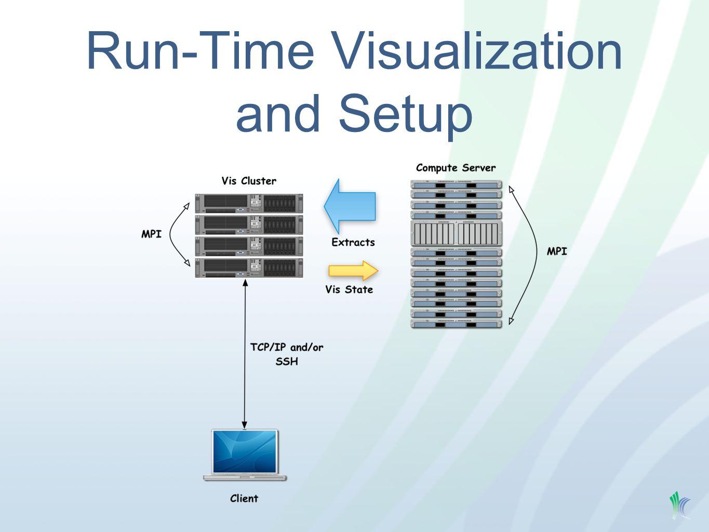Run-Time Visualization and Setup