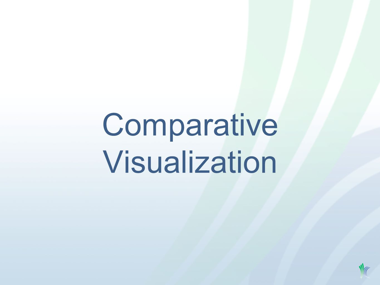 Comparative Visualization